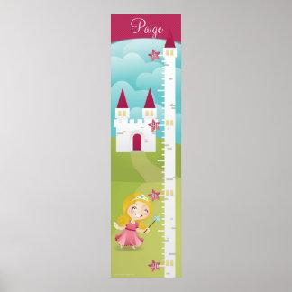 De Grafiek van de Groei van de prinses Poster