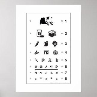 De Grafiek van het Oog van het proefkonijn Poster