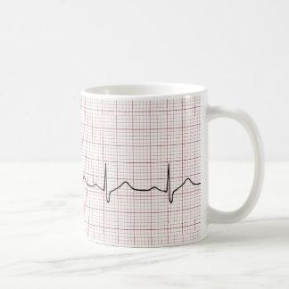 De hartslag van het electrocardiogram op koffiemok