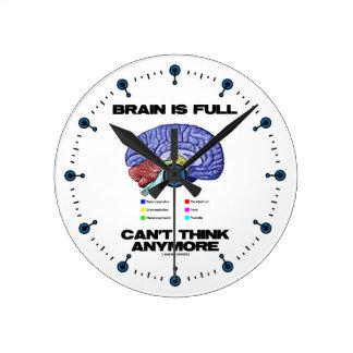 De hersenen zijn Volledig kunnen niet (de Anatomie Ronde Klok