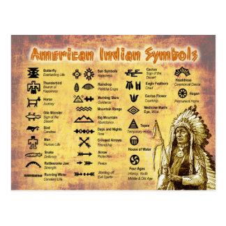 De inheemse Symbolen van de Indiaan Briefkaart