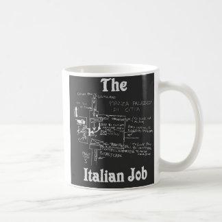 De Italiaanse Mok van de Kaart van de Baan