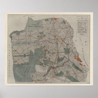 De Kaart die van de Atlas van San Francisco Poster