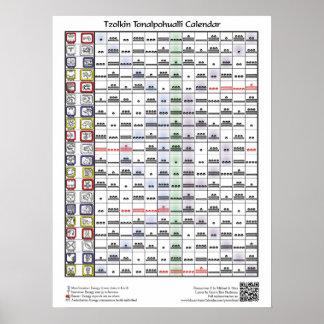De Kalender van Toalpohualli van Tzolkin (met sleu Poster