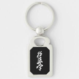 De Karate van Kyokushinkai Sleutelhanger