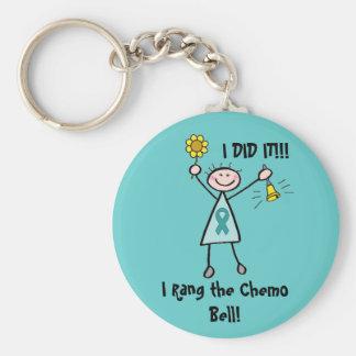 De Klok van Chemo - het Blauwgroen Lint van Basic Ronde Button Sleutelhanger