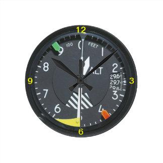 De klok van de Muur van de Maat van de Indicator