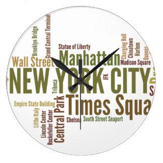 De Klok van de Muur van de STAD van NEW YORK