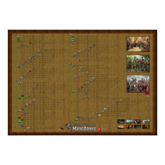 De Koninkrijken van het bolwerk - het Poster van h