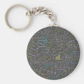 De Lessen van de wiskunde Sleutelhanger