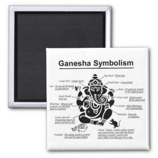 De Magneet van Ganesha