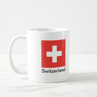 De Mok van de Herinnering van Zermatt