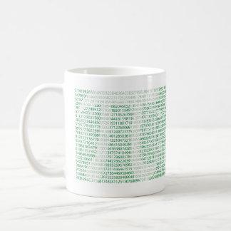 De Mok van de Koffie van pi
