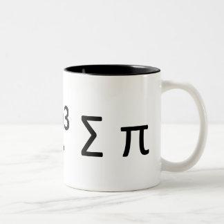 De Mok van Geek van de wiskunde: i 8 som pi