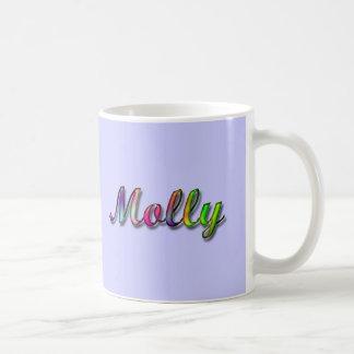 De Mok van Molly_Name