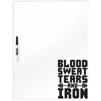 De Motivatie van de training - Bloed, Zweet, Whiteboards