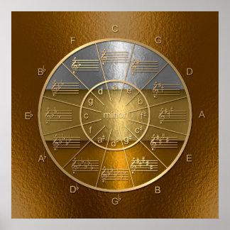 De muziek glanst met de Cirkel van Vijfden Poster