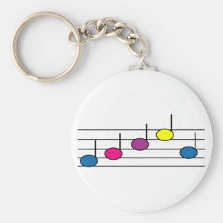 De muziek neemt nota van Zeer belangrijke Ketting Sleutelhanger