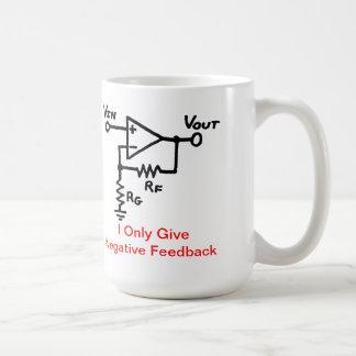 De negatieve Mok van de Koffie van de