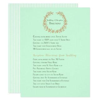 De nieuwe Richtingen van het Huwelijk en van de Kaart