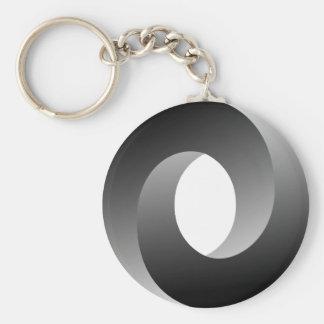 De onmogelijke Optische illusie van de Cirkel Sleutelhanger