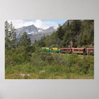 De Pas van de spoorweg Poster