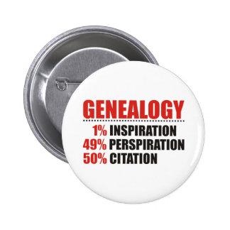 De Percentages van de genealogie Speld Button