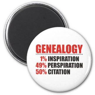 De Percentages van de genealogie Ronde Magneet 5,7 Cm