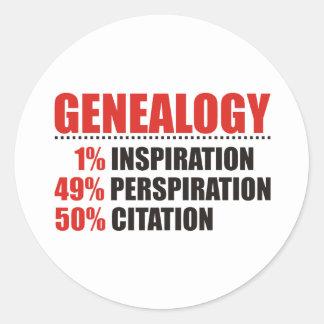 De Percentages van de genealogie Ronde Sticker