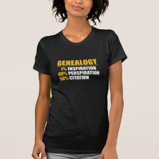 De Percentages van de genealogie Shirts