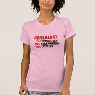 De Percentages van de genealogie Shirt