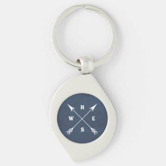 De pijlen van het kompas sleutelhanger