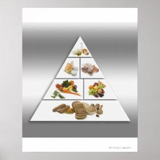 De piramide van het voedsel poster