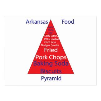 De Piramide van het Voedsel van Arkansas Briefkaart