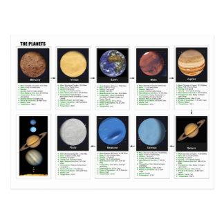 De planeten briefkaart