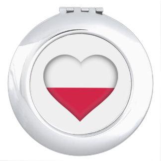 De Poolse Compacte Spiegel van de Liefde Reisspiegeltje