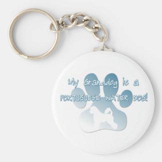 De Portugese Hond Granddog van het Water Basic Ronde Button Sleutelhanger