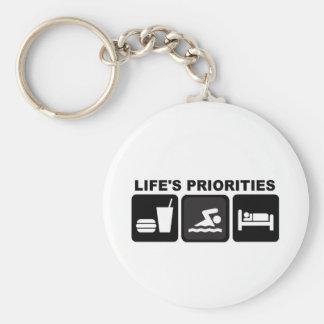 De Prioriteiten van het leven, het Zwemmen Sleutelhanger