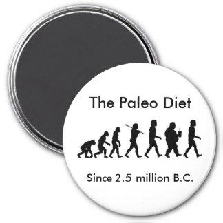De Producten van Paleo Magneet