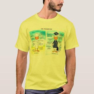 De Proef en Amateur ProefVerschillen van het T Shirt