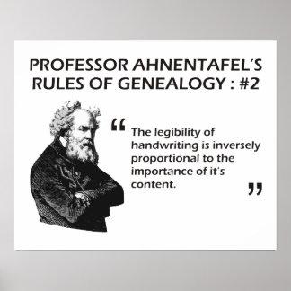 De Regels van Ahnentafel van Genealogie #2 Poster