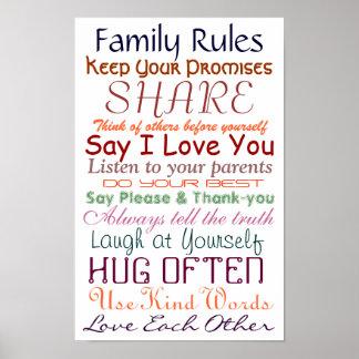 De Regels van de familie voor het Poster van de