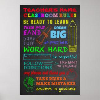 De Regels van het klaslokaal - de Poster