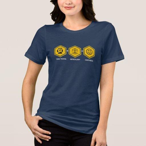 De Reis van de tijd + Genealogie = Geluk Tshirt