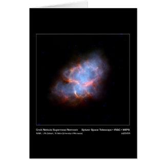 De Rest van de Supernova van de Nevel van de krab Kaart