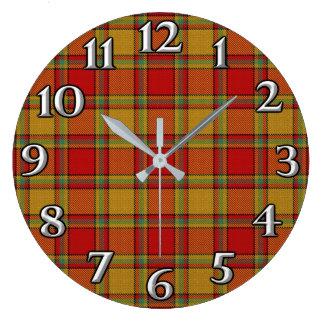 De Schotse Tijd accentueert het Geruite Schotse Grote Klok