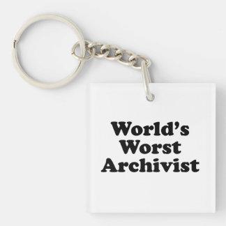 De Slechtste Archivaris van werelden Sleutelhanger