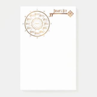 De sleutel tot Muziek is de Cirkel van Vijfden Post-it® Notes