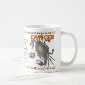 De Stier 1961 2021 van het Metaal van Kanker van Koffiemok