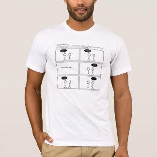 de t-shirt van het mijnheerbenzene stripverhaal